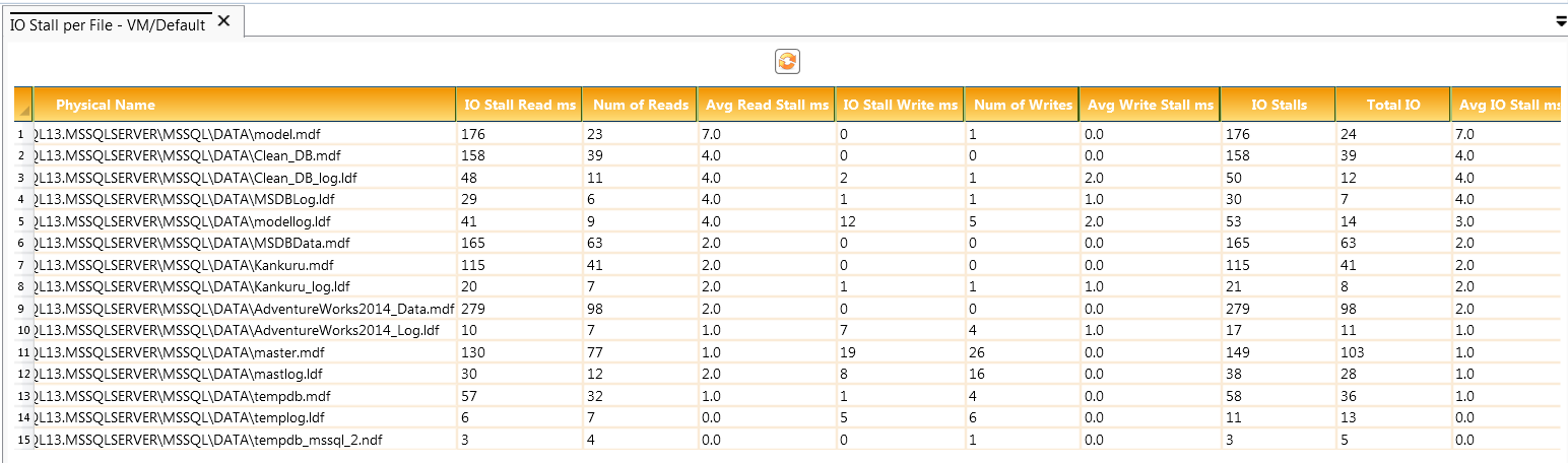 IO statistics query improved in KMO