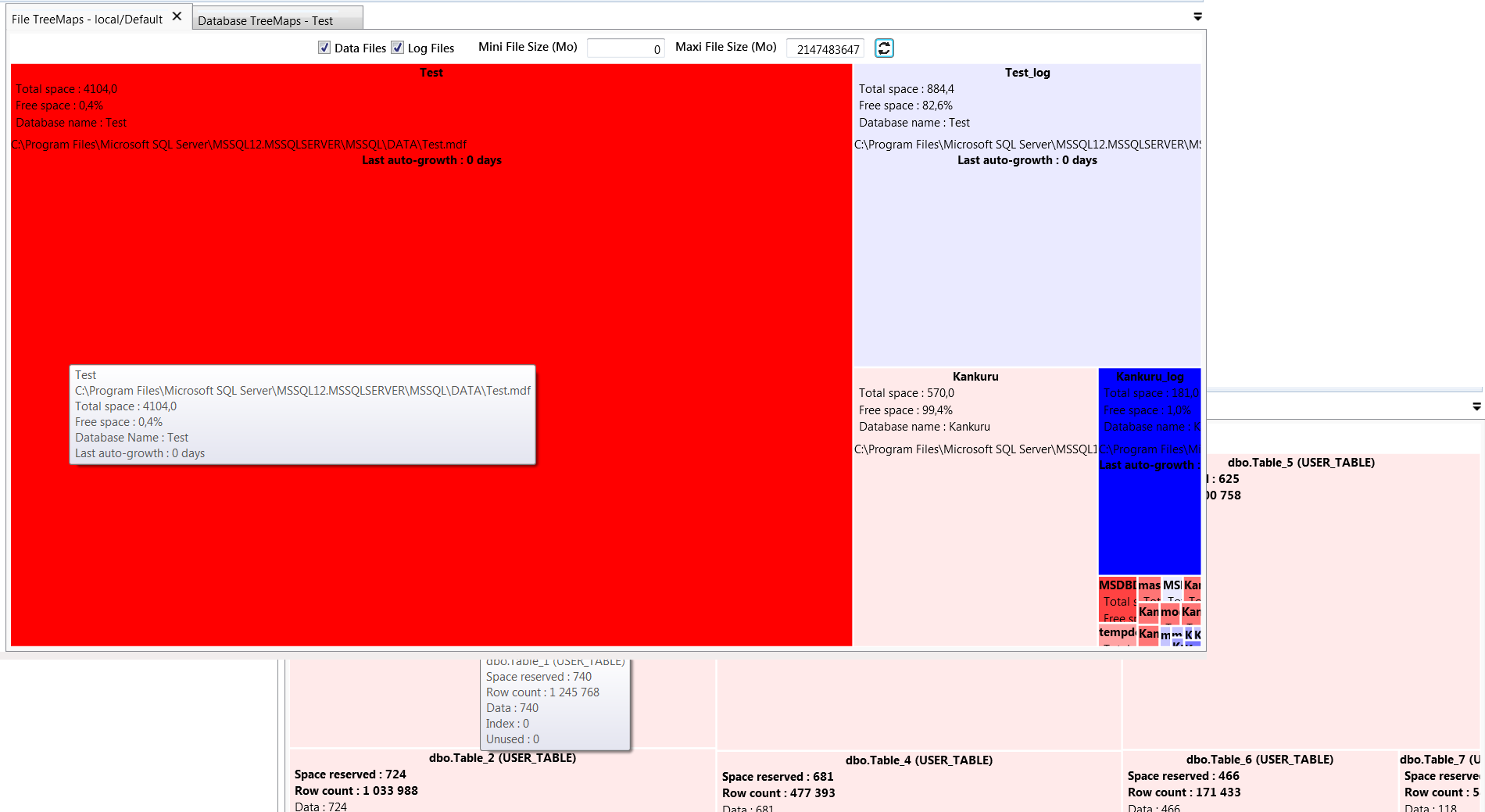 File treemap to database treemap